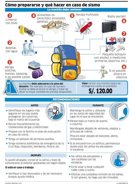 La mochila de emergencia